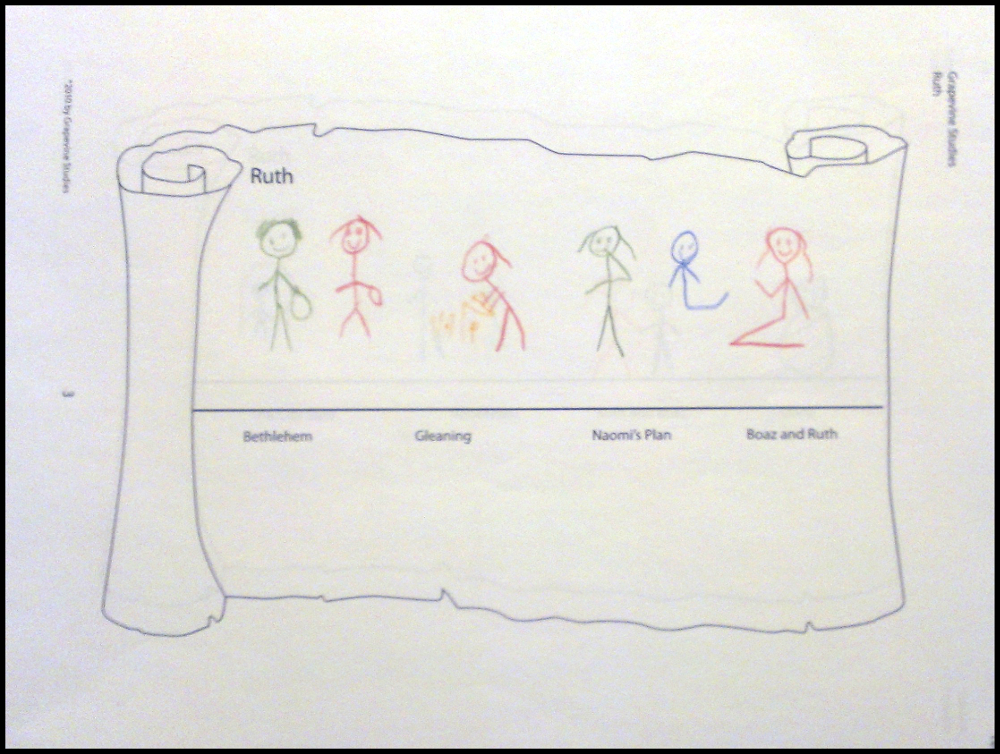 Ruth Bible study timeline